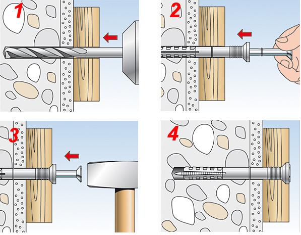 Cheville frapper fischer n z fixation rapide profil s - Vis beton sans cheville ...